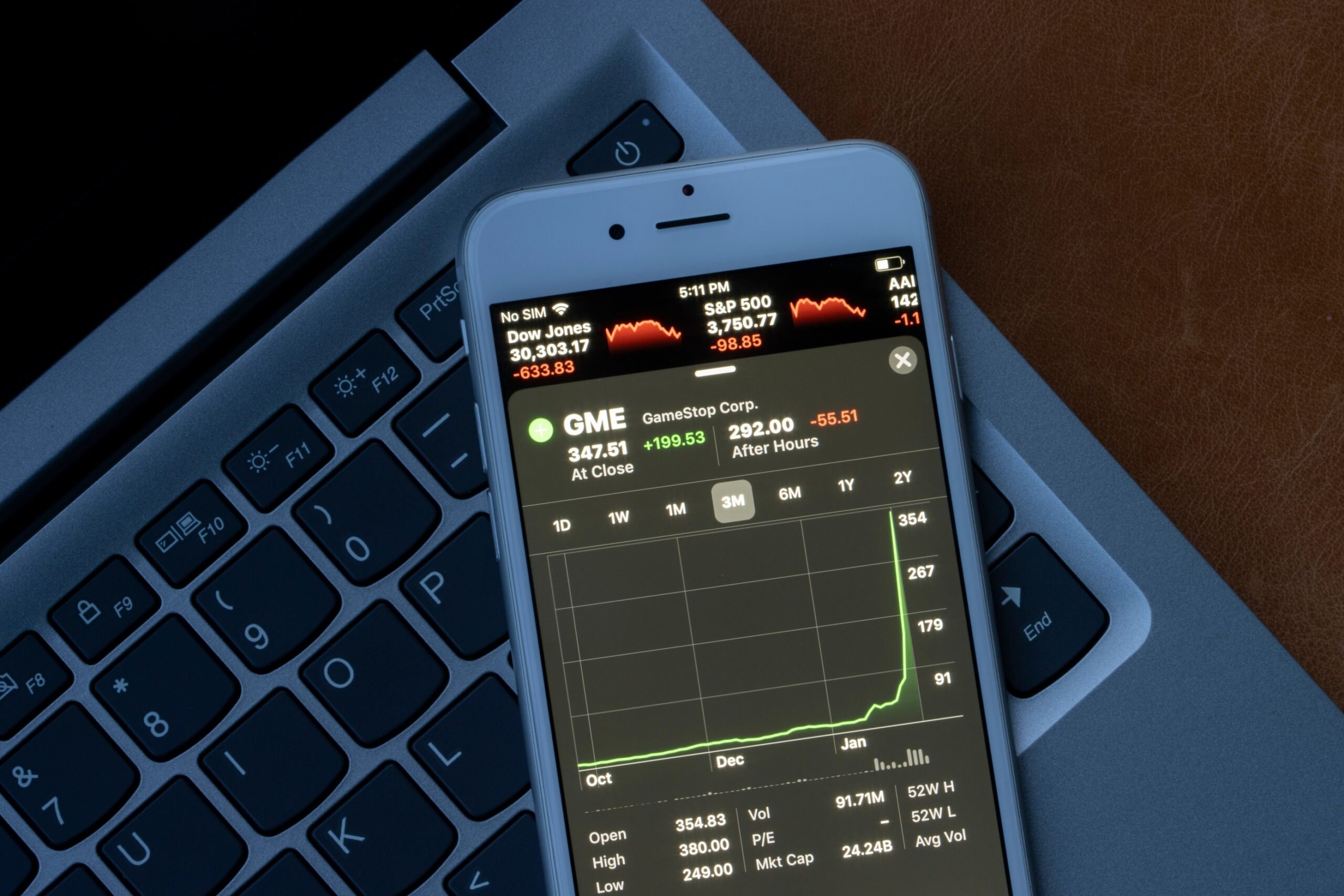 How Can Retail Traders Adapt Themselves to Fast-Moving Trading?
